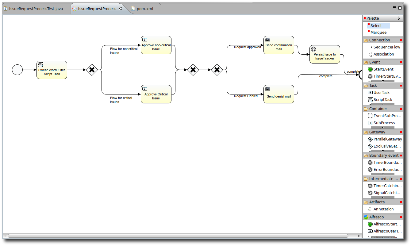 Hascode blog archive business process modeling with activiti activiti bpmn designer for eclipse ccuart Gallery