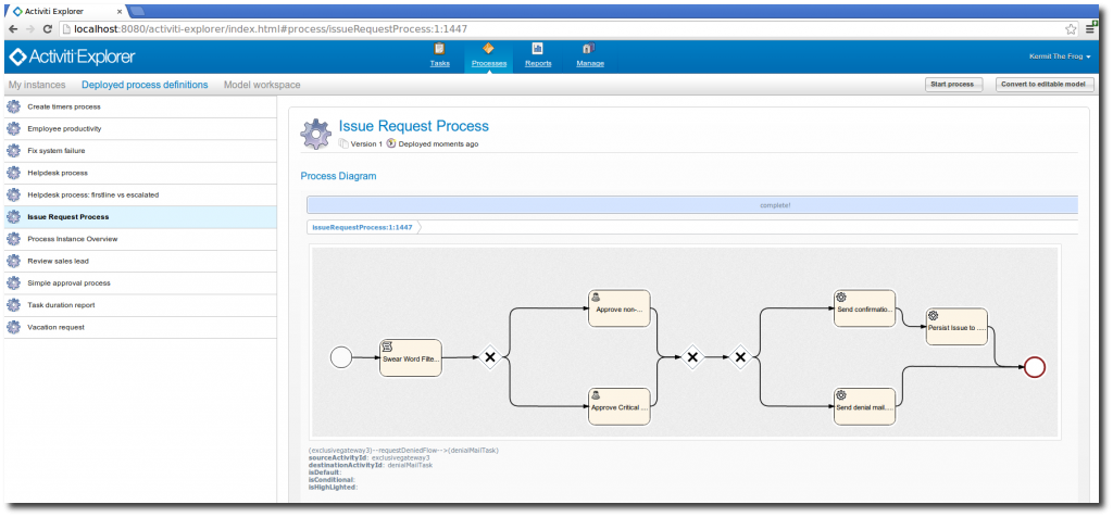Imported Process Definition in the Activiti Explorer
