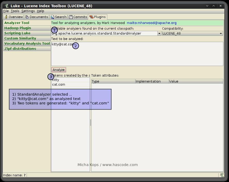 E-Mail analyzed using Lucene's StandardAnalyzer