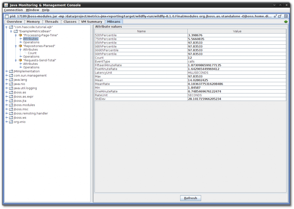 Page Processing Report in jconsole.