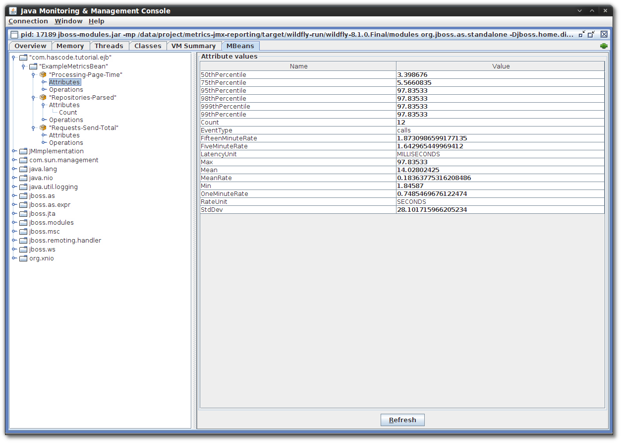 Java EE 7 JMX Reports with Yammer Metrics | hasCode com