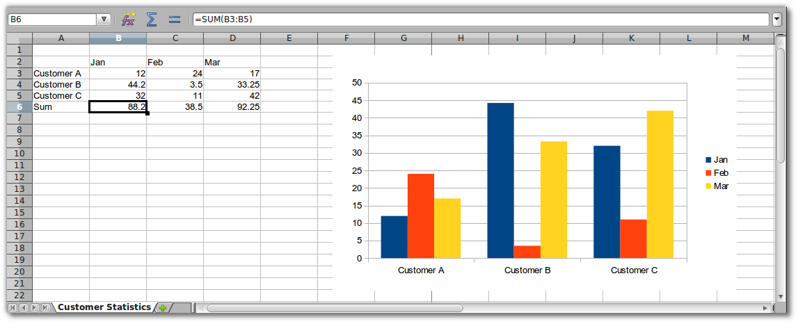 Snippet: Modifying Excel Files, Adding Formulas with Apache