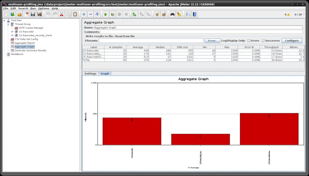Adding an Aggregate Graph Report in JMeter