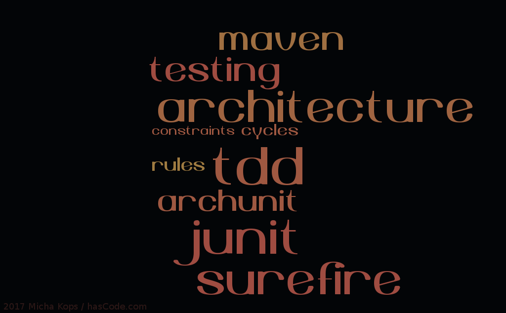 ArchUnit Testing